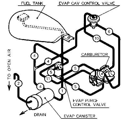 Honda Shadow 600 Carburetor Hose Diagram