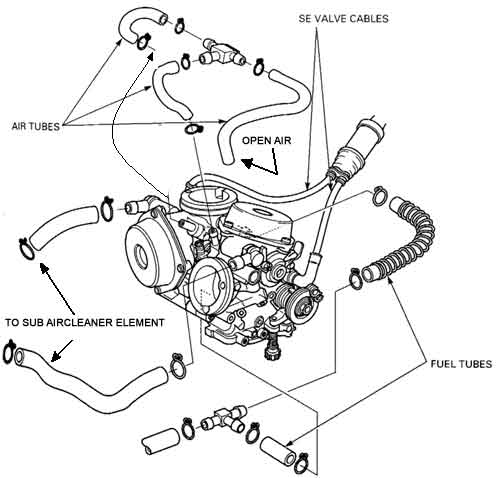 California Emissions Removal: 2005 Honda Carburetor Diagram At Downselot.com